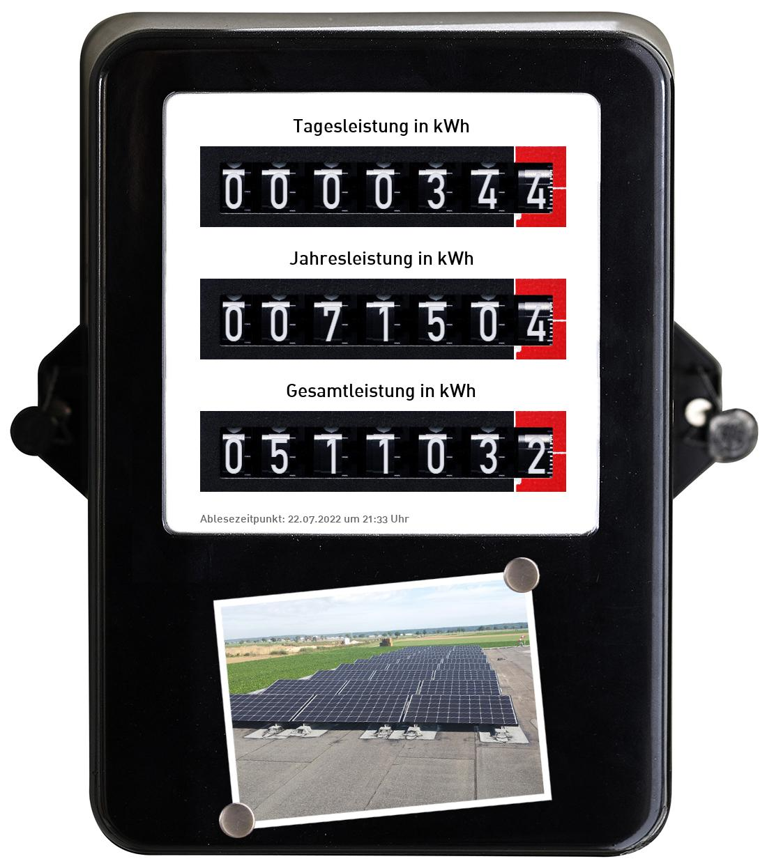 Anzeige Solaranlagendaten